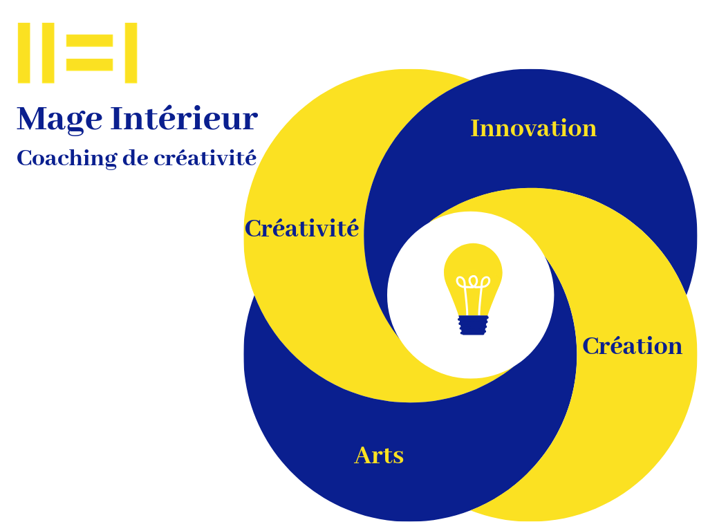 Coaching de creativite personnelle professionnelle artistique innovation creation bordeaux marseille paris moscou